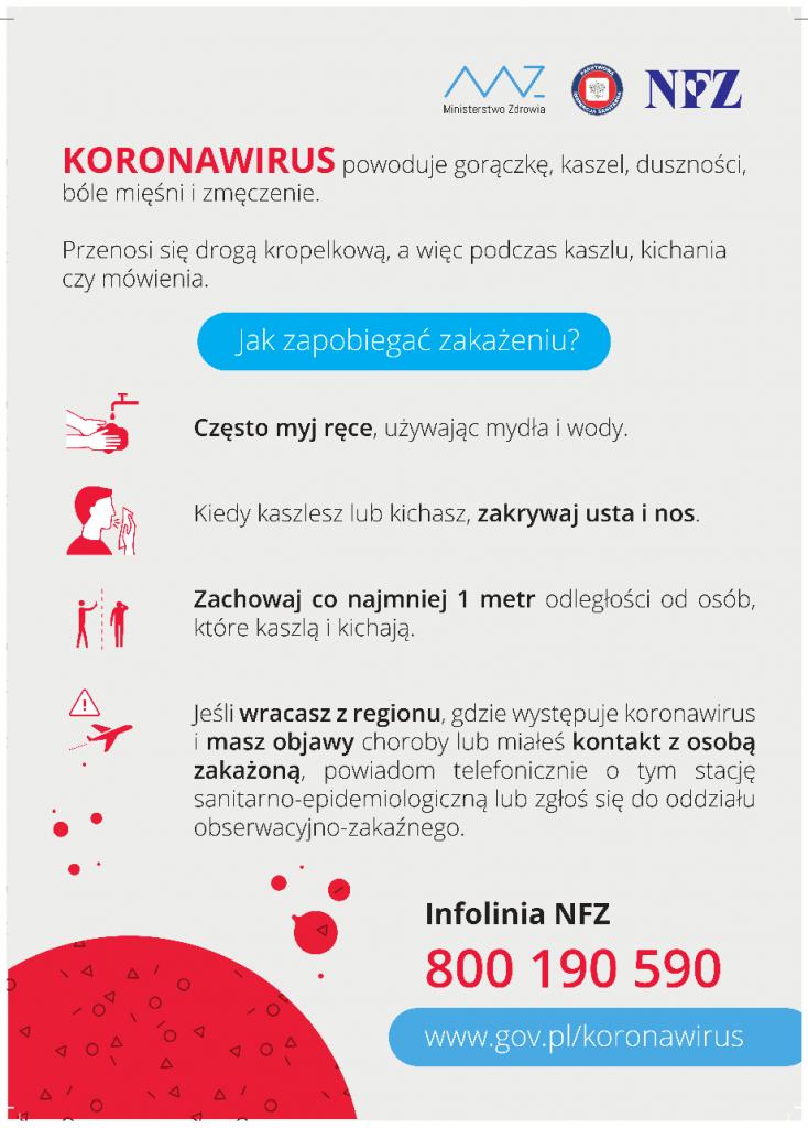 koronawirus - grafika